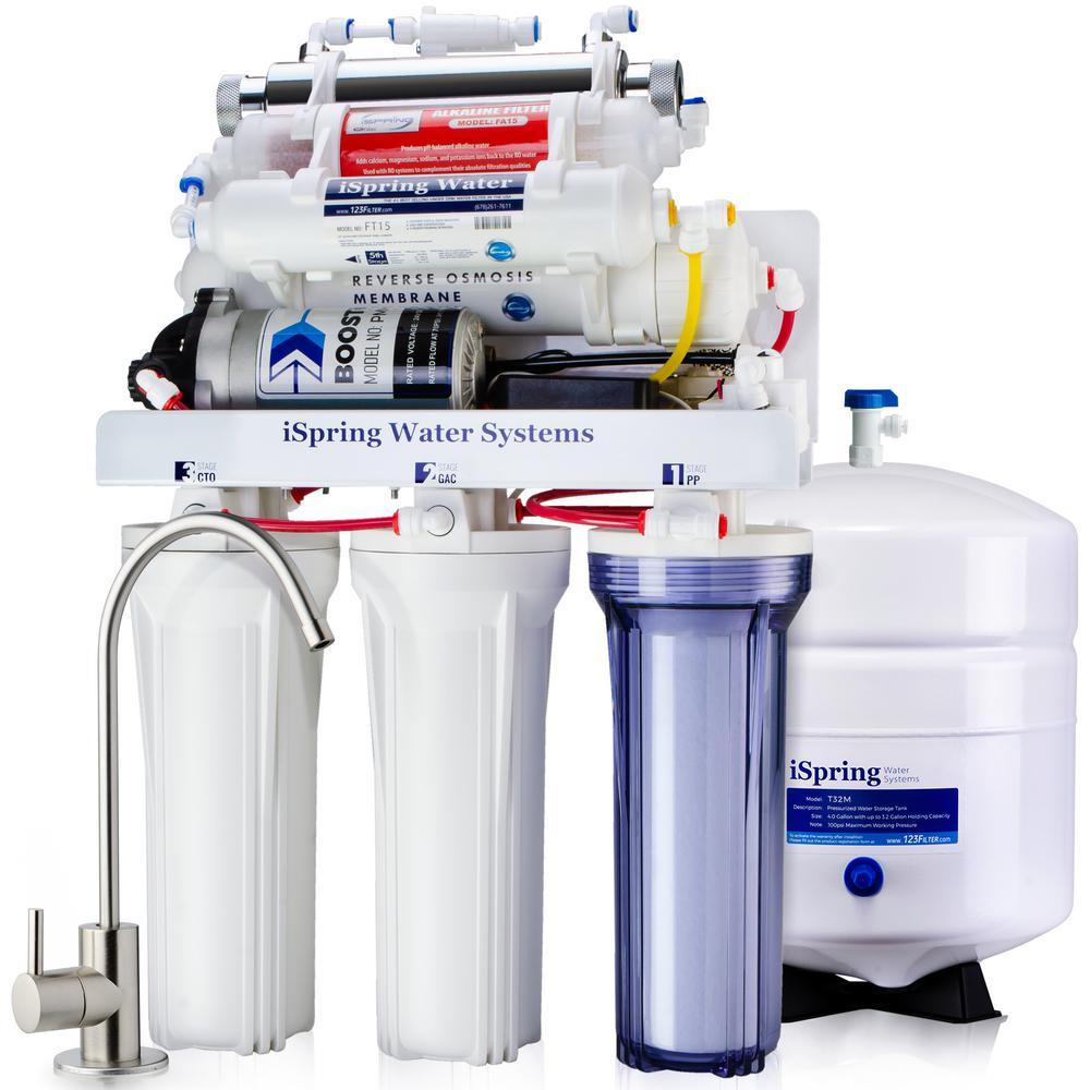 Nguyên lý hoạt động,cách lắp đặt sử dụng máy lọc nước RO